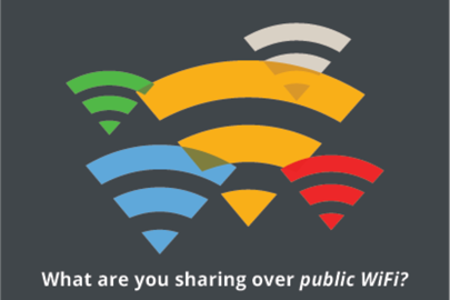 Public WIFI Security - What are you sharing?